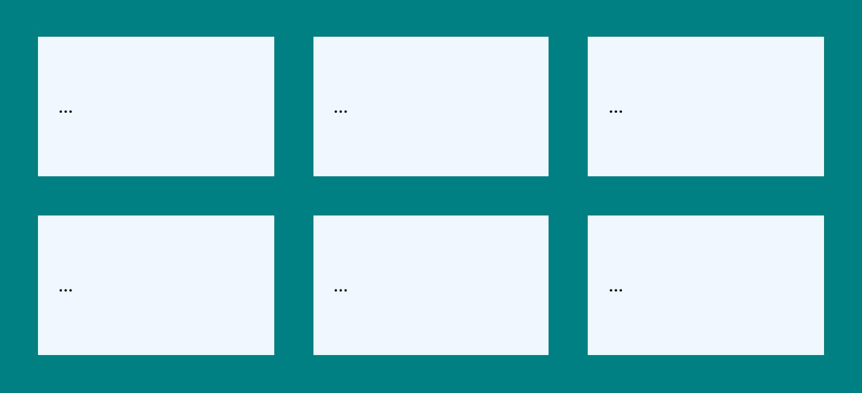 Eksempel på et grid layout med tre blokke i hver række.